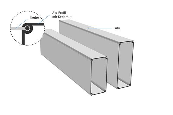 Alu-Konstruktion