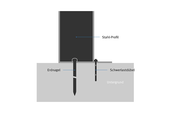 Verankerung Stahlhalle (Technische Zeichnung)