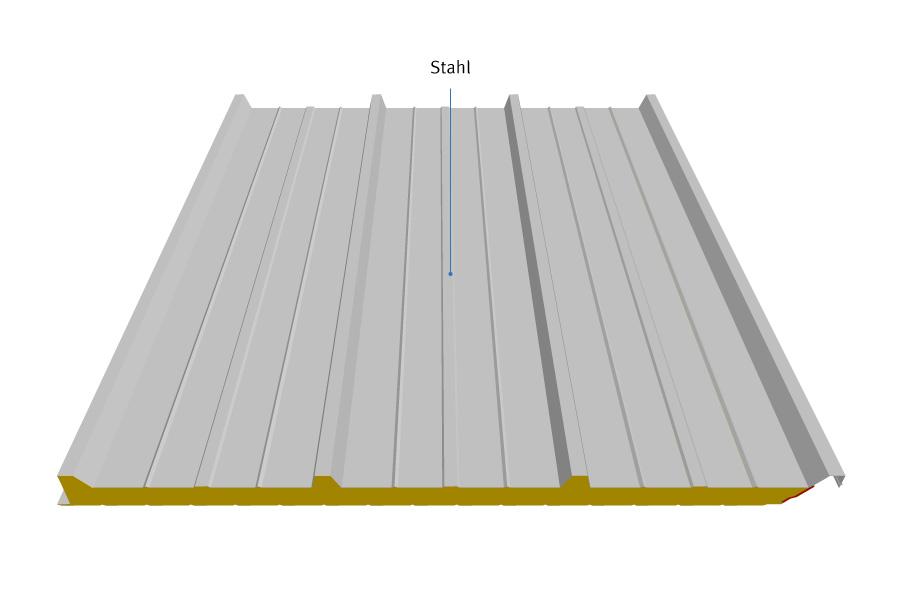 Sandwichpaneel für Dacheindeckung